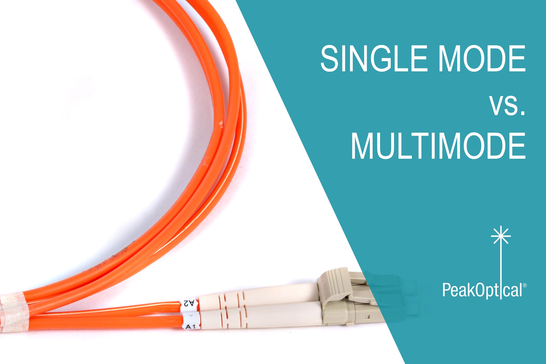 Single mode vs. Multimode fiber optic cables - PeakOptical A/S