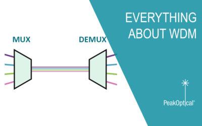 Wave Division Multiplexing (WDM)– PeakOptical Fiber Optic Definitions